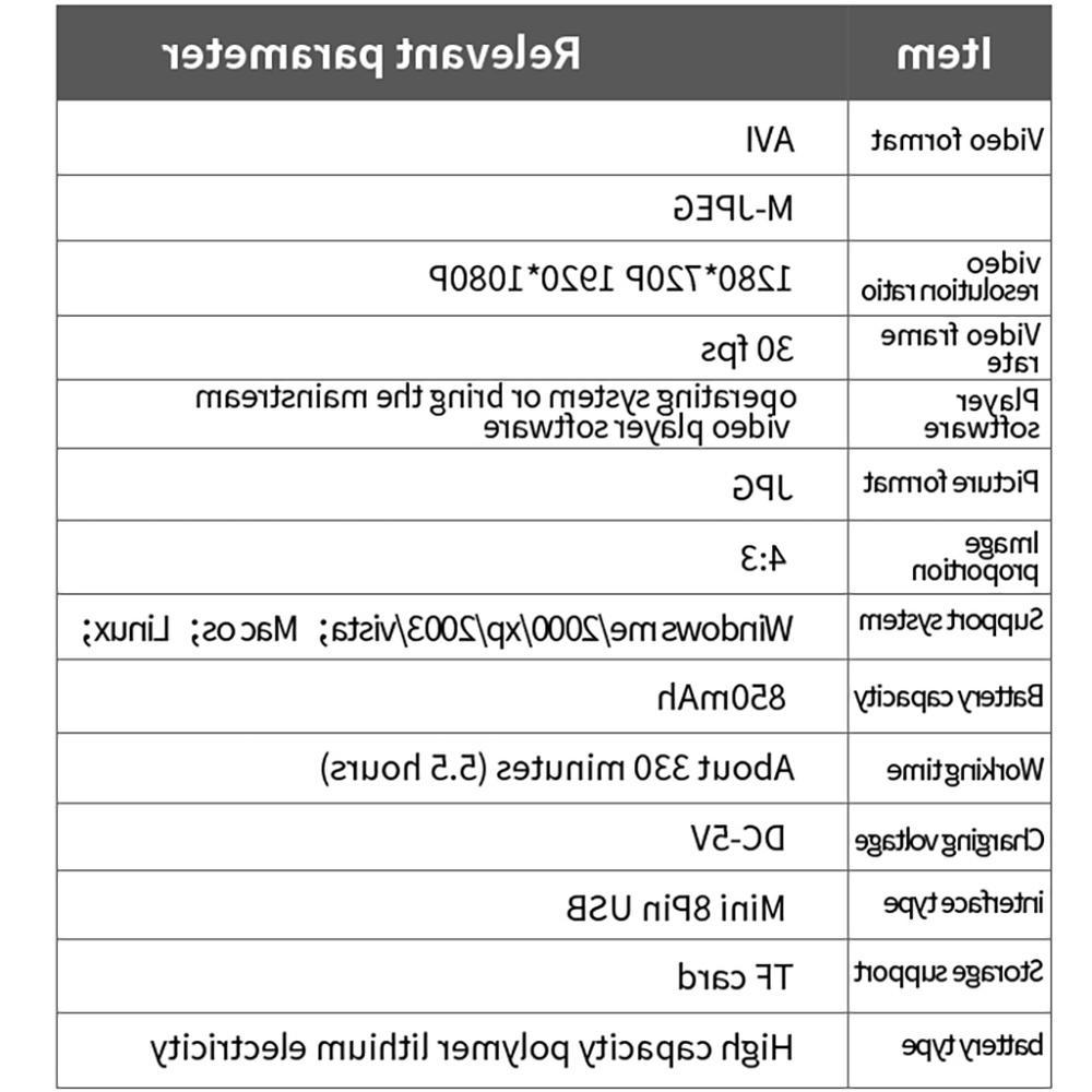Pen Camera Full HD 1080P Body Pen Camera DVR Small DV <font><b>Camcorder</b></font>